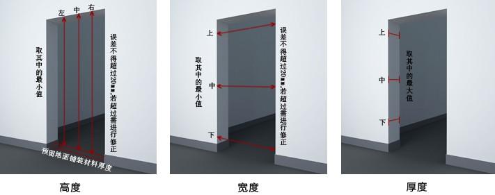 木门门洞尺寸哪些尺寸是必不可少的