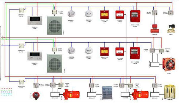 消防设施效果图