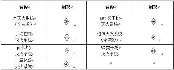 CAD消防 水暖 空调施工图常用图标