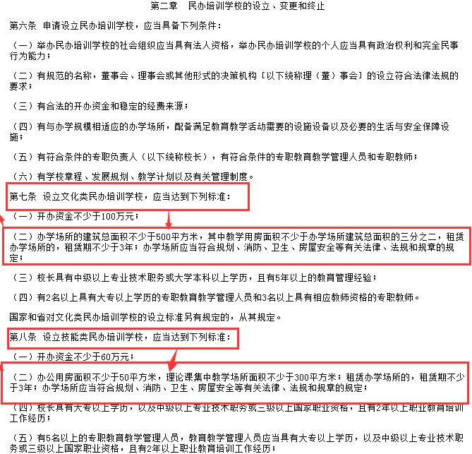 杭州市民办培训学校管理办法示意图