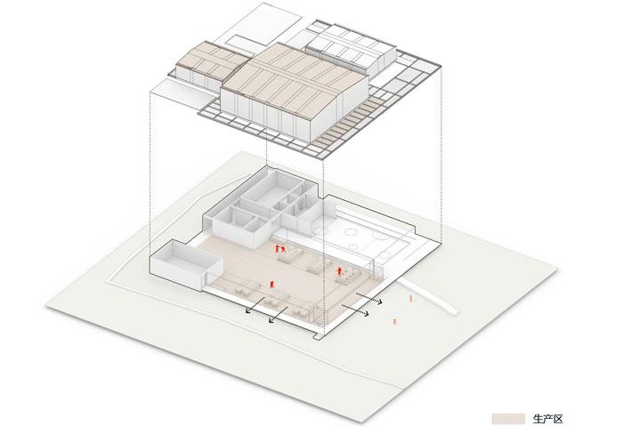 红糖厂房生产区二层平面