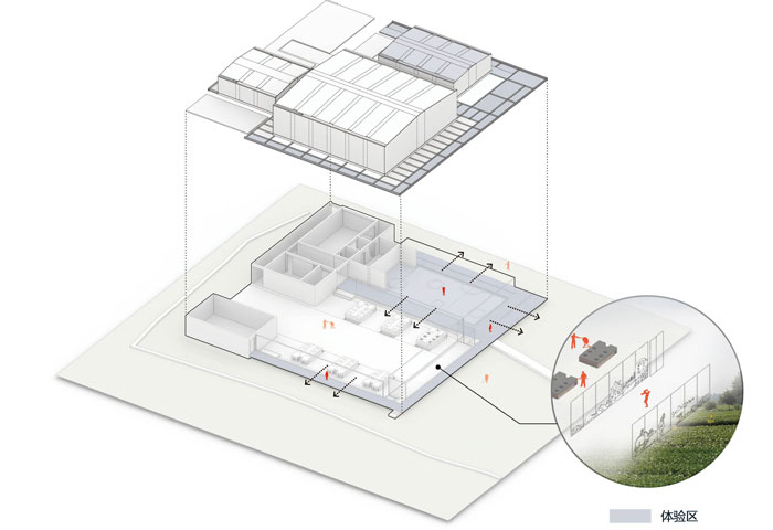 红糖厂房体验区二层平面