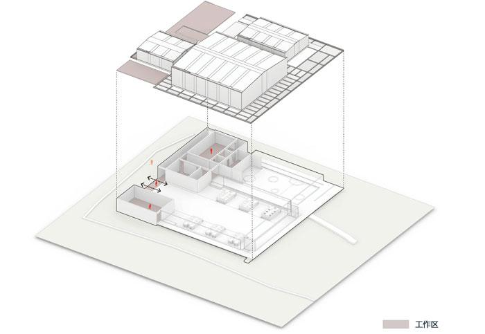红糖厂房工作区二层平面