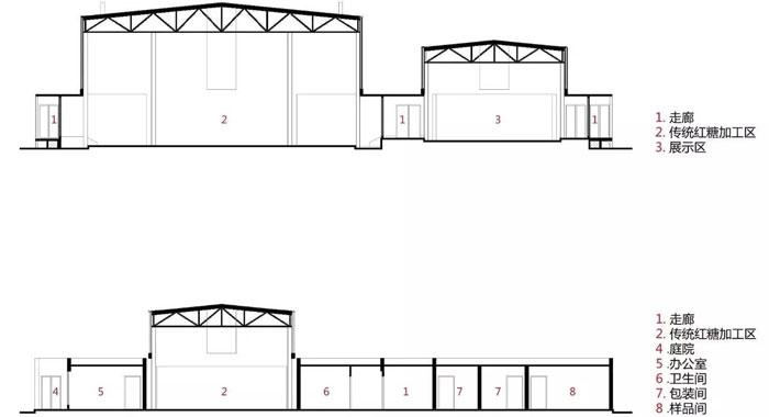 红糖厂房空间分析图